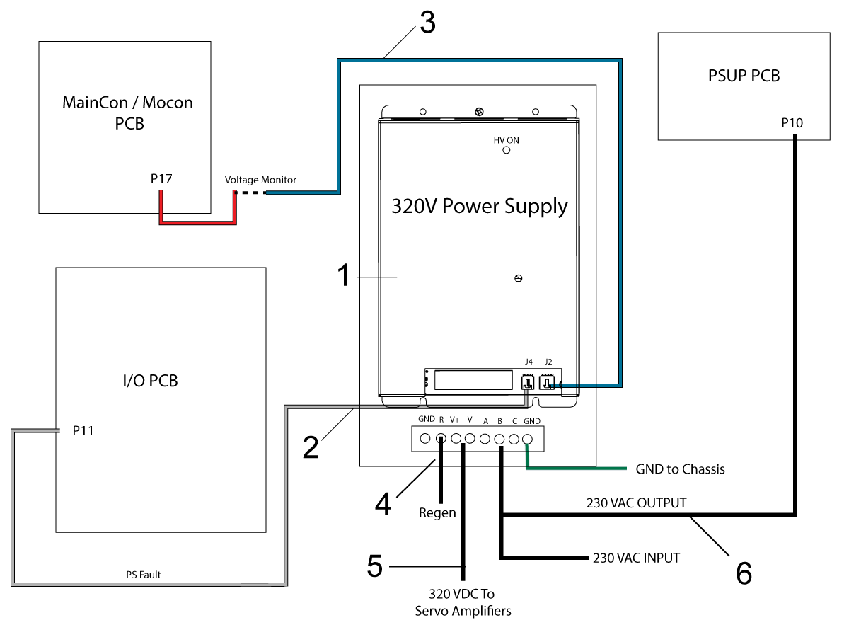 The Power Supply Failure Alarm Indicator Circuits