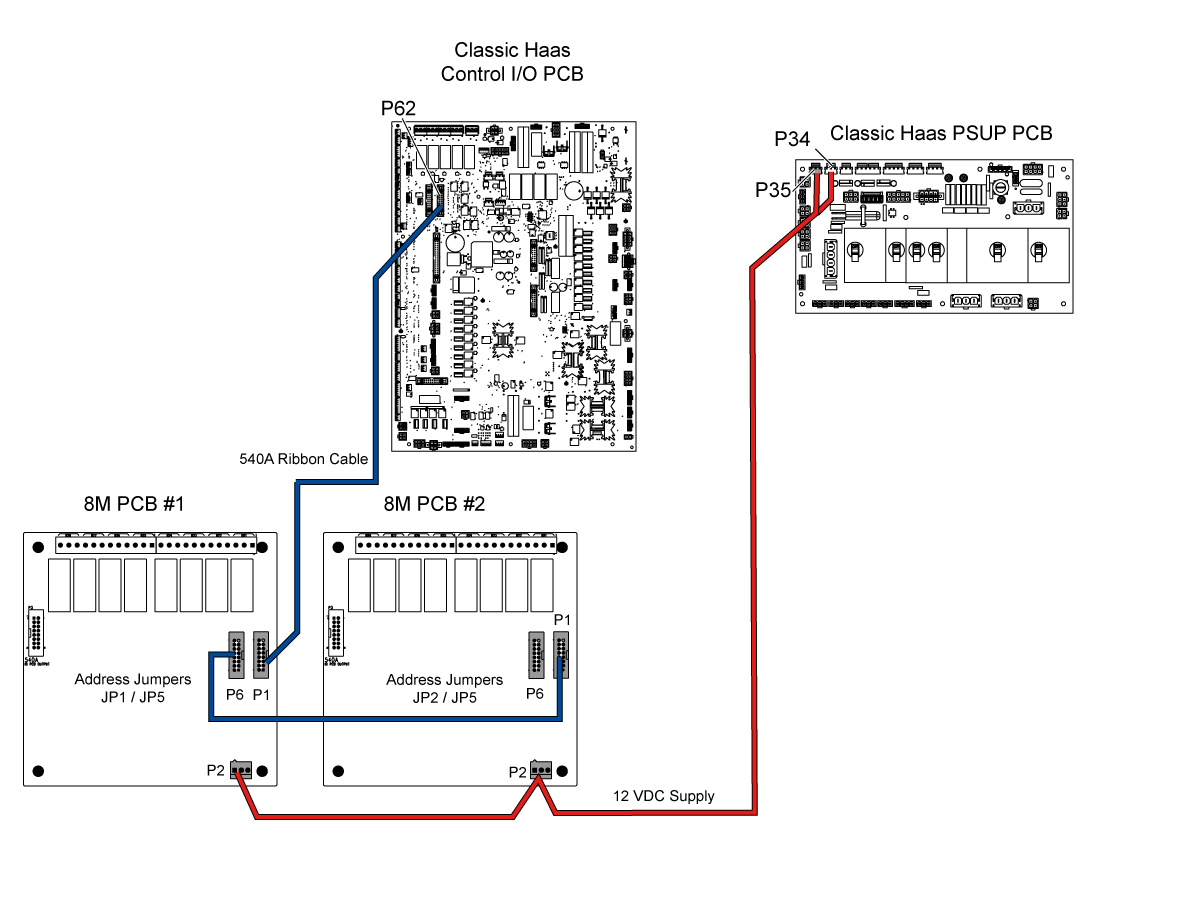 Install Haas Wiring Diagram Great Installation Of Way Switch How To A 3 Option 8m Ad0162 Rh Haascnc Com Simple Diagrams Schematic