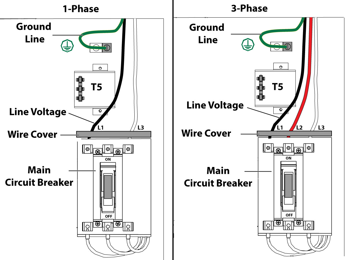[TBQL_4184]  Installation - Electrical Connection | 3 Phase Electrical Plan |  | Haas Automation Inc.