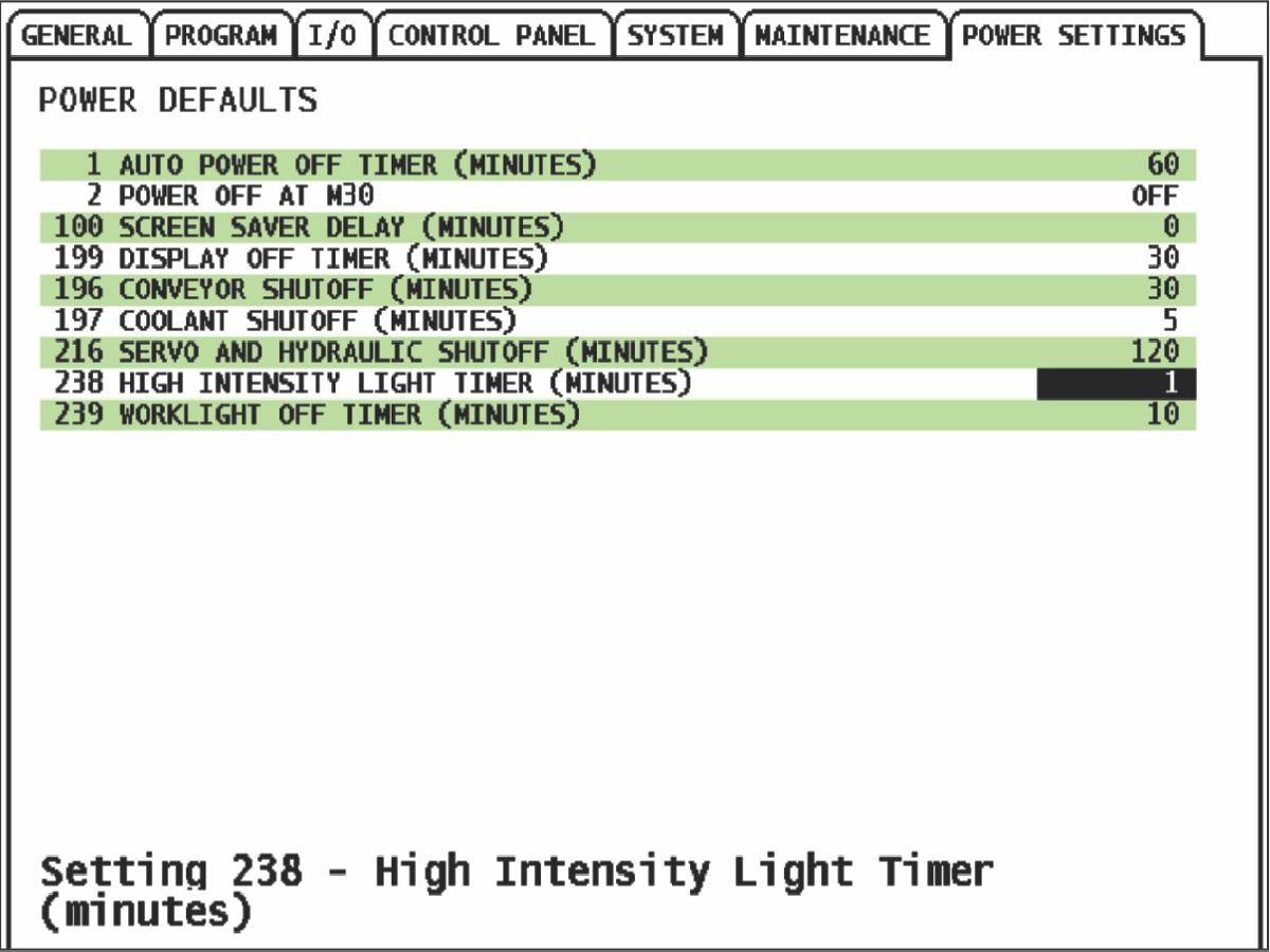 High Intensity Lighting - Installation