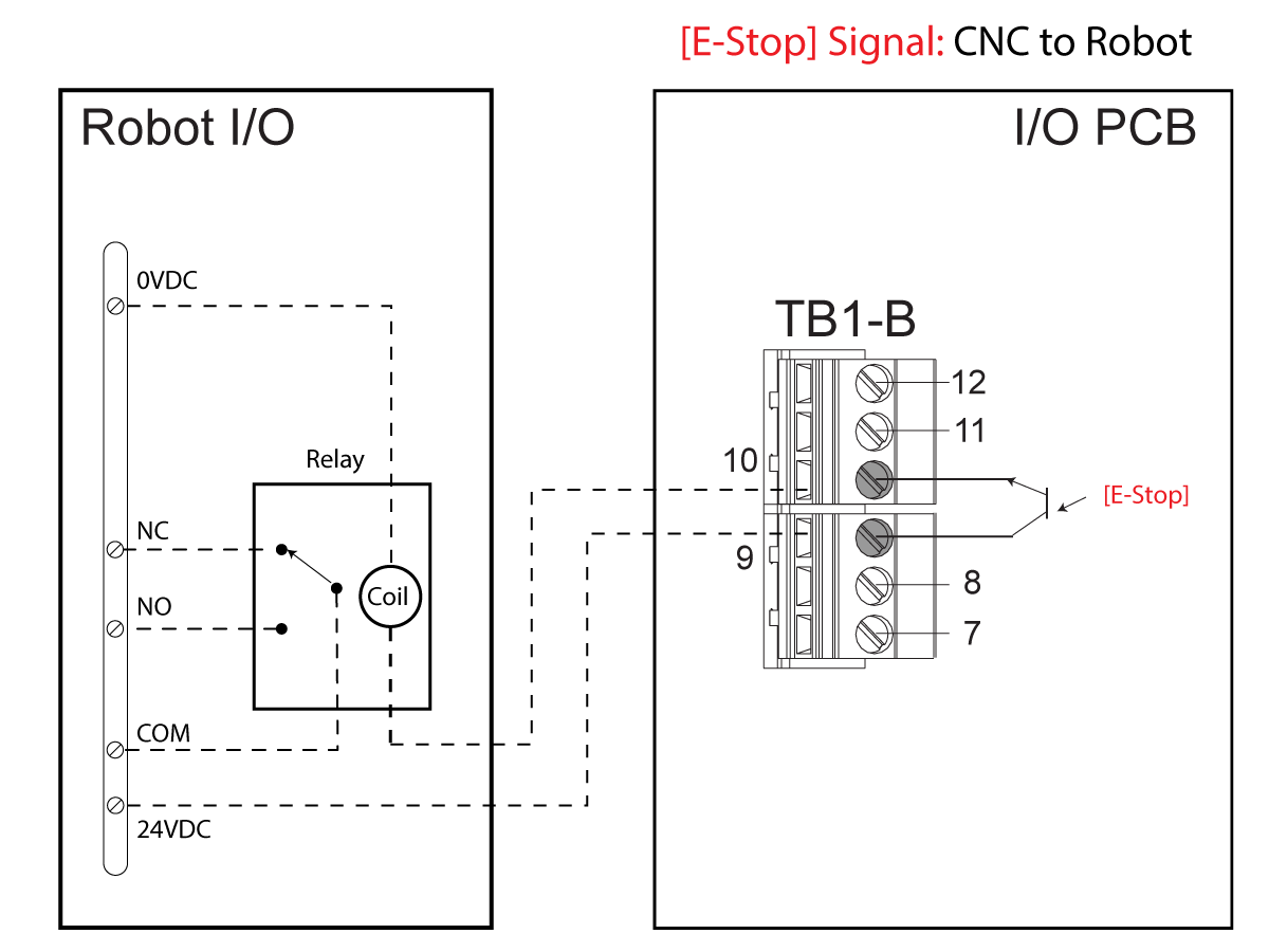 Robot Integration Aid Ngc Relay Toggle Circuit Using A 556 Timer E Stop Connection