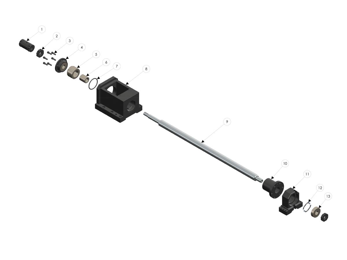 Ballscrew - Troubleshooting Guide