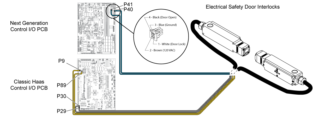 electrical safety door interlocks troubleshooting guide installation wiring diagram interlocking wiring diagram #41