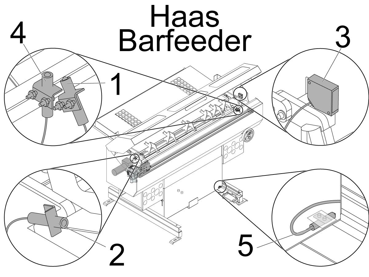 Haas Bar Feeder Troubleshooting Guide Runstop Relay Circuit Schematic Proximity Sensors