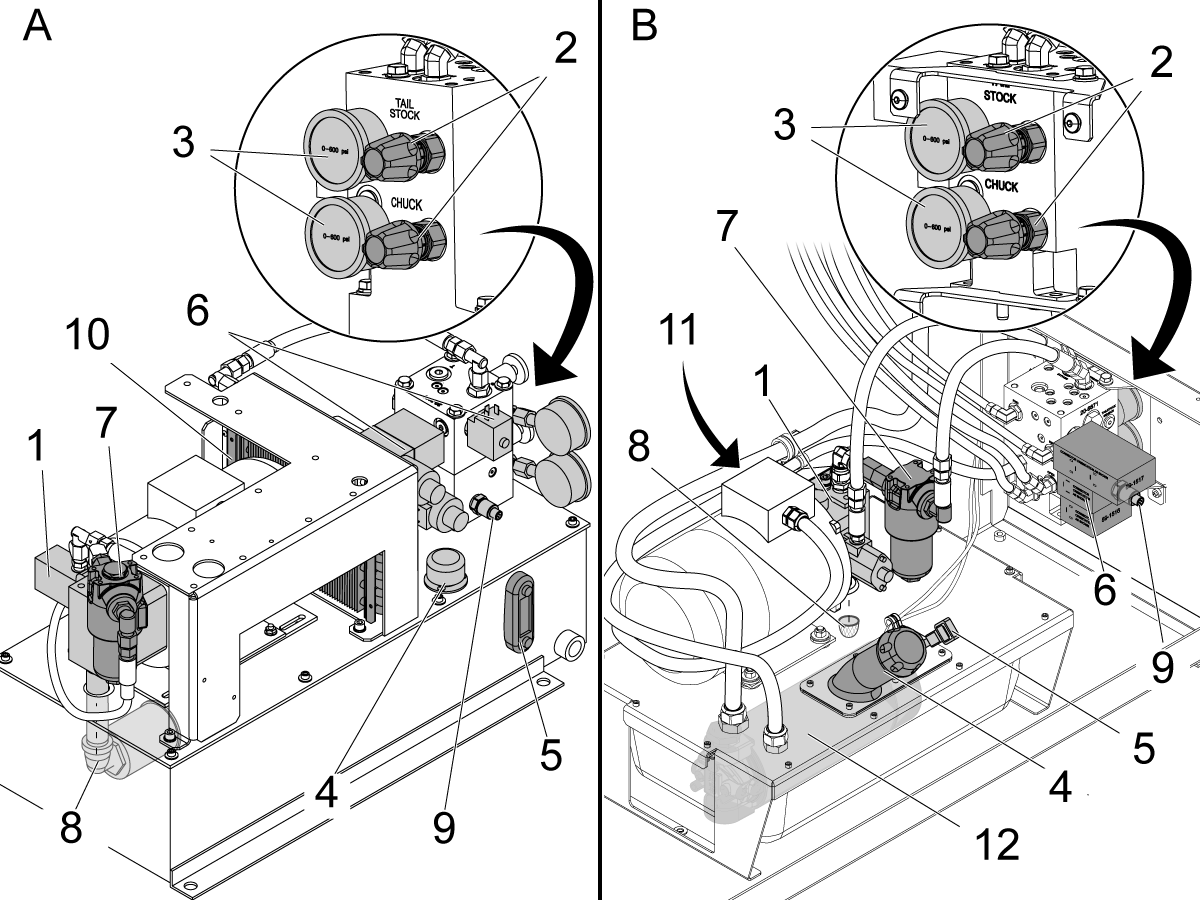 Hydraulic Power Unit - Troubleshooting Guide