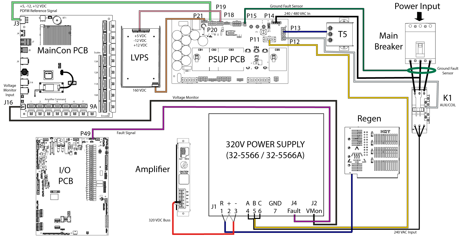 High Voltage 320V Power Supply (MMPS) - Troubleshooting Guide