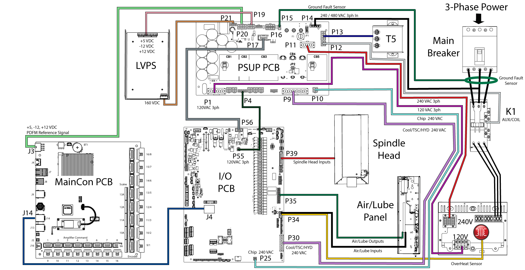 I O Pcb Ngc Troubleshooting Guide Biosensor And Lockin Schematic View Af A Amplifier Interconnect Diagram