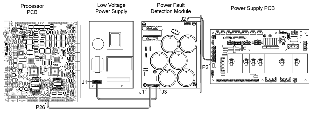 power fault detect module  pfdm  - chc