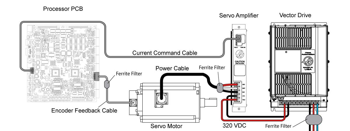 servo amplifier troubleshooting guide rh haascnc com