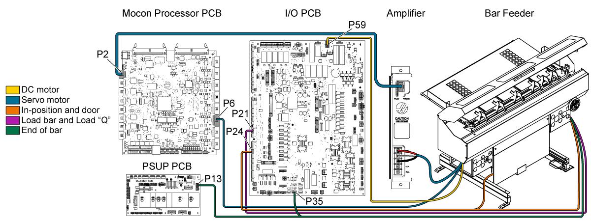 Servo Alarm Diagram - Diagrams Catalogue on