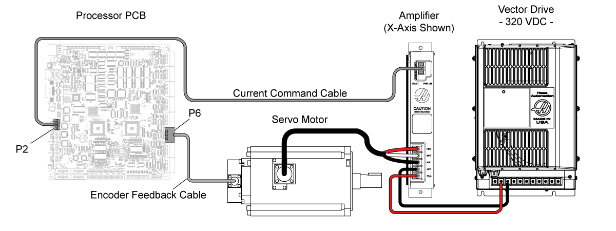 sigma 1 - axis servo motor and cables
