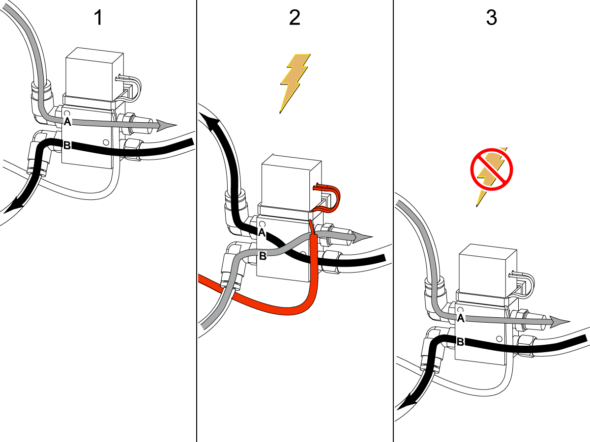 Solenoid Troubleshooting Guide Driver Circuit At The Wastegate Connector And 4 Port Double Acting