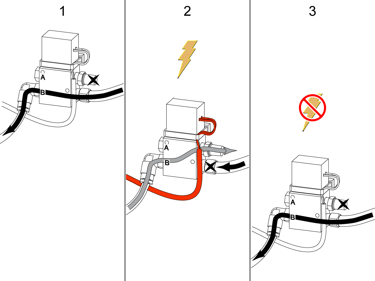 Solenoid Troubleshooting Guide This Diagram Shows Just How Easy The Disconnect Wires In Application A Plug Is One Of Ports Lets Operate As 3 Port Normally Open Haas Machines Use These Solenoids