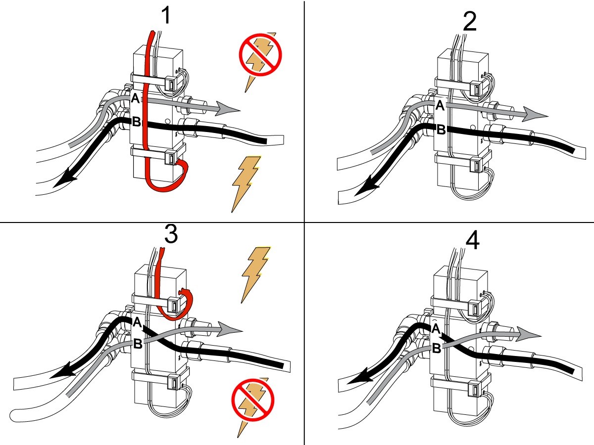 Solenoid Troubleshooting Guide This Diagram Shows Just How Easy The Disconnect Wires Has 4 Port Dual Coil Operation